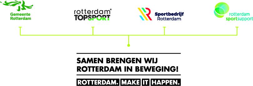 De samenhang tussen de vier partijen worden geschetst: Gemeente Rotterdam, Rotterdam Topsport, Sportbedrijf Rotterdam en Rotterdam Sportsupport. Samen brengen wij Rotterdam in beweging! Rotterdam Make it Happen!